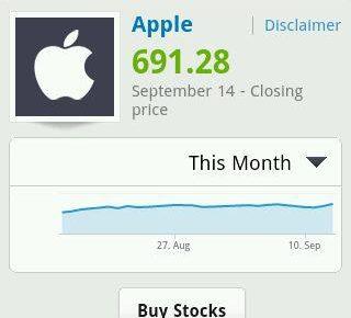 appple shares
