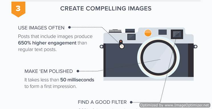 Harnessing Visual Communication is Essential for Your Business