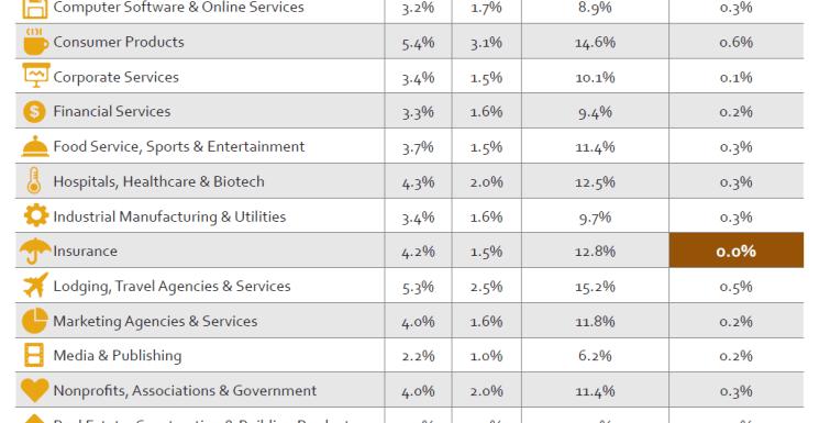 2015 Email Marketing Study Published